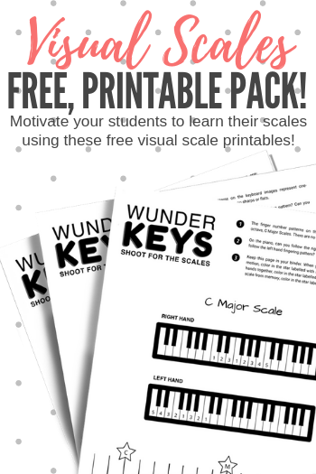 Help Your Piano Students