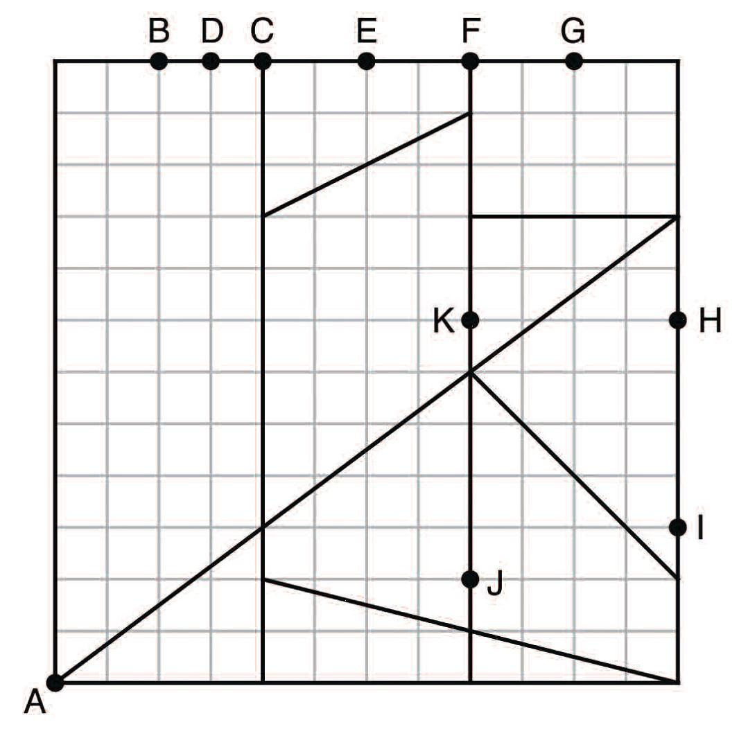 Lesson Plan Ks4 Mathematics Perimeter And Pythagoras Theorem