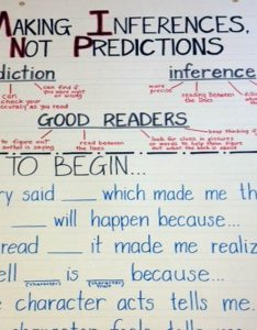 also the difference between inference  prediction rh teachthought