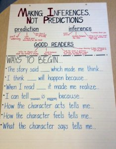 Difference between inferences and predictions also the inference  prediction rh teachthought
