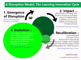 disruption-in-education-3-oh