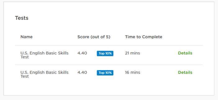 Upwork test score
