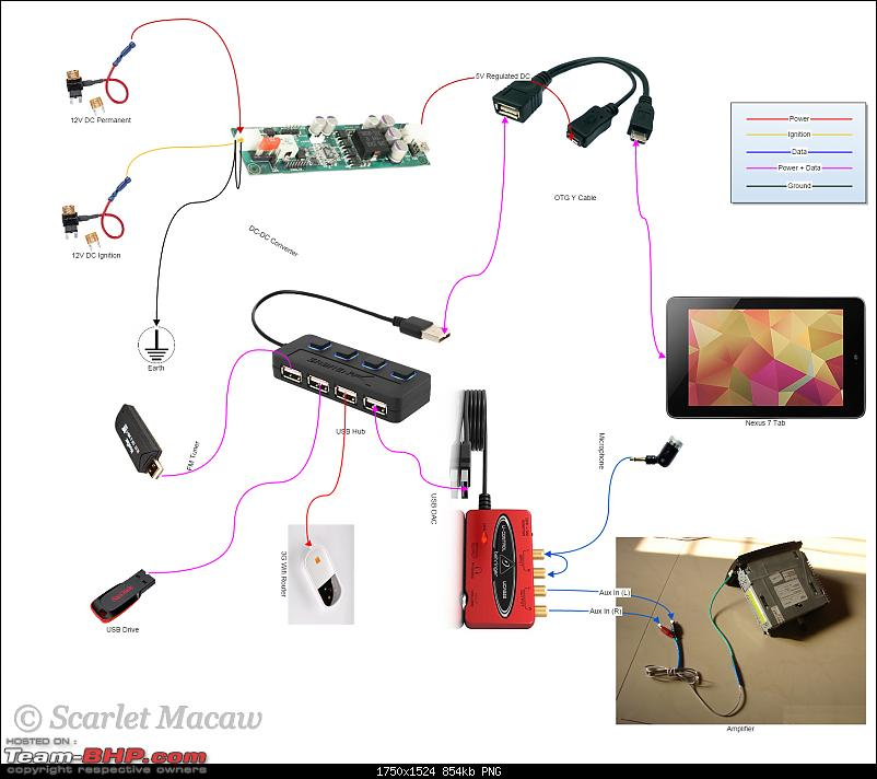 wiring diagram for car amplifier plant root hair diy tablet as an in entertainment console team bhp connection