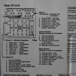 Blaupunkt 2020 Wiring Diagram Dodge Stratus Car 300 Best Library Stereo Bmw Diagrams