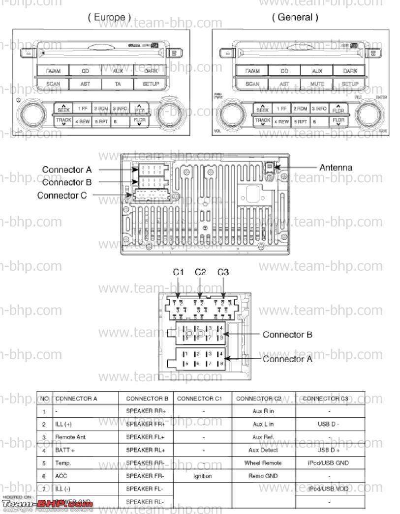 hight resolution of hyundai i20 head unit wiring diagram wiring diagram hometake out your i20 hu team bhp hyundai
