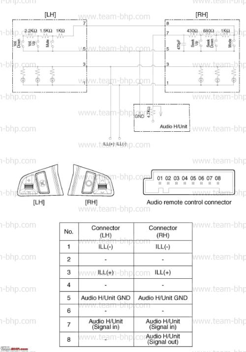 small resolution of i20 hu steering wheel remote control connector diagram take out your i20 hu i20 audio rc dia jpg