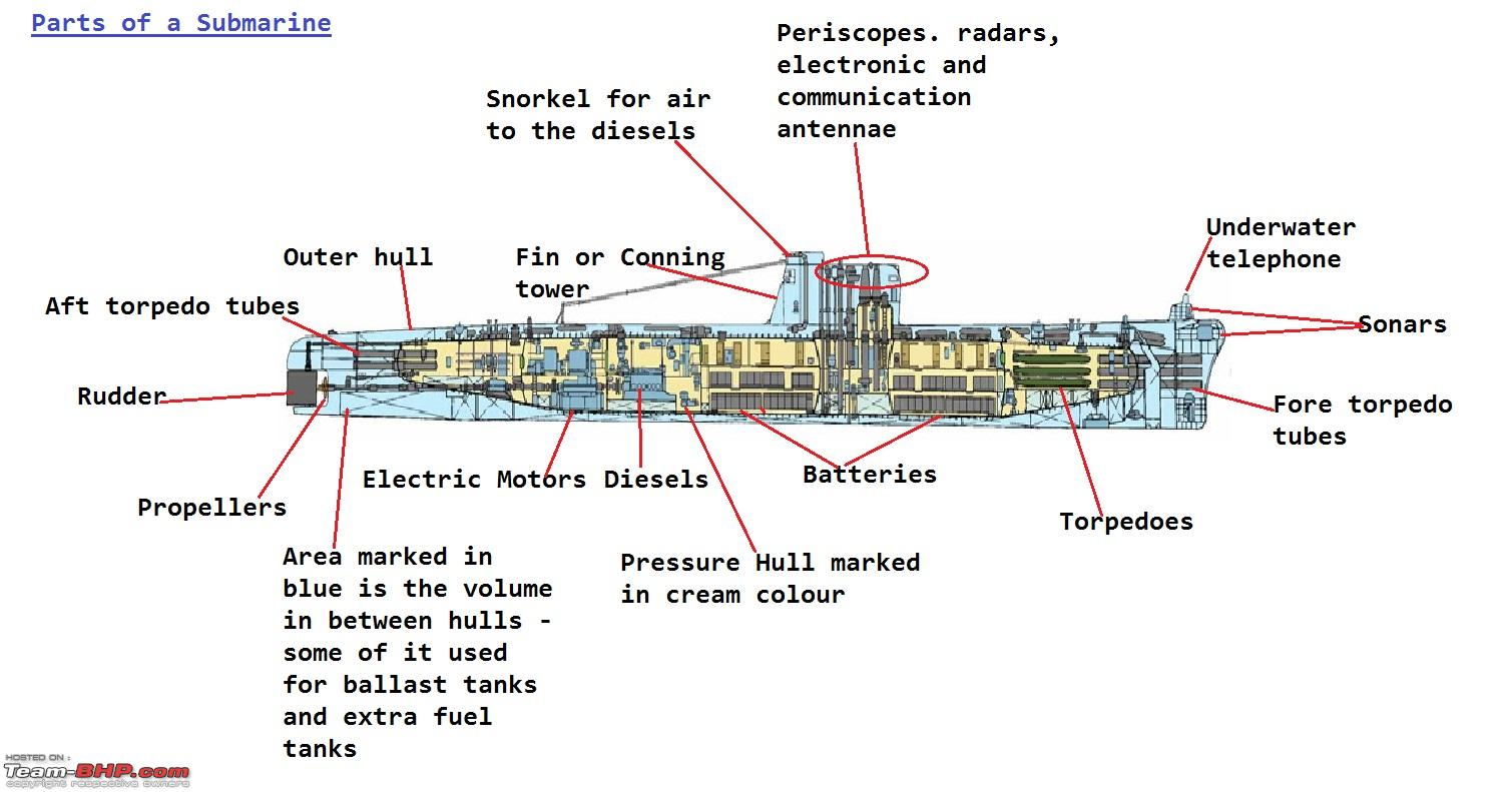 hight resolution of submarines of the indian navy partsfoxtrot jpg