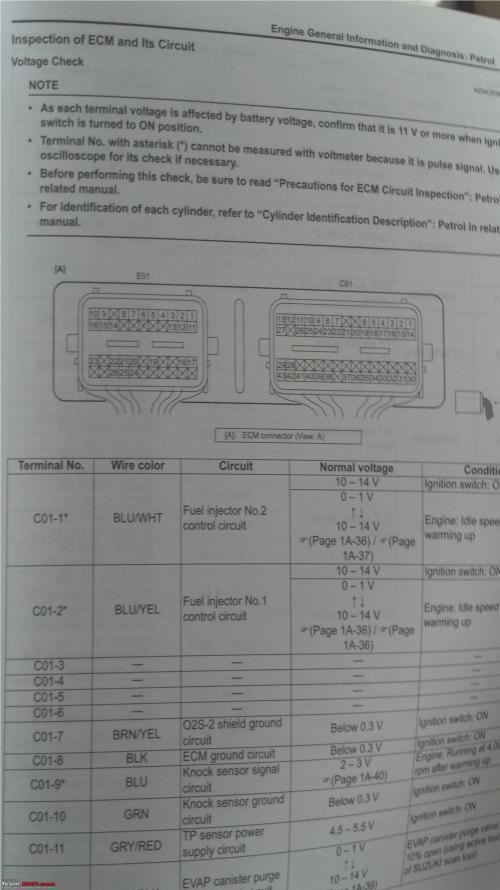small resolution of diy tacho install in maruti wagonr team bhp suzuki wiring harness diagram wiring diagram suzuki wagon r k10a