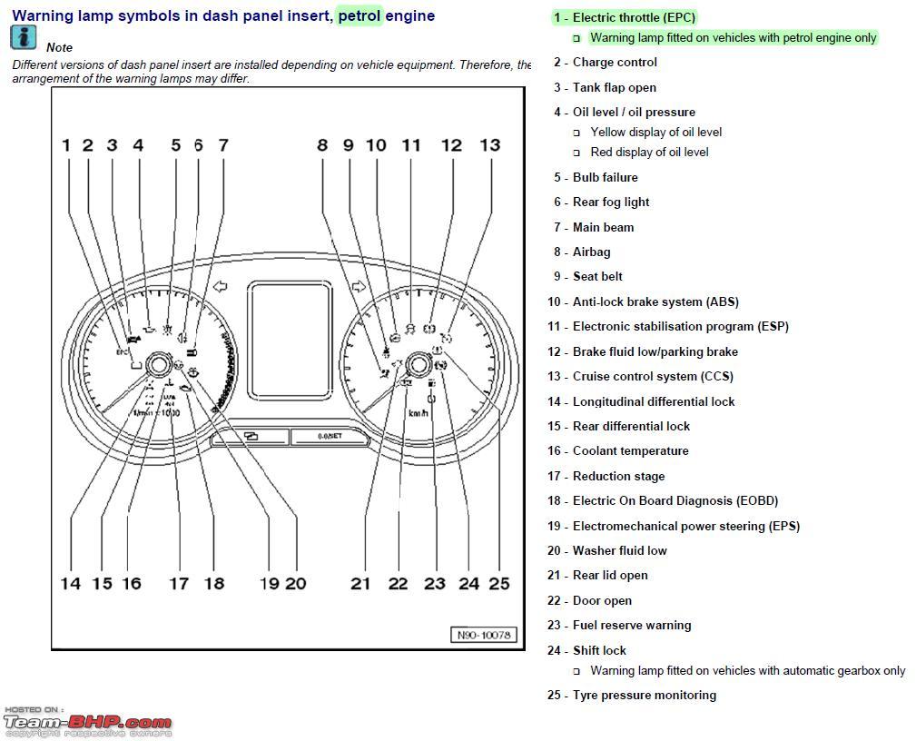 Vw Polo 9n Wiring Diagram Pdf  Somurich