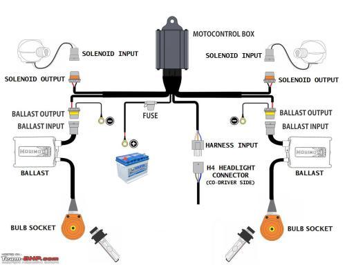 small resolution of diy vw polo bi xenon projectors morimoto mini d2s stage h4 bulb connector diagram h4 connector