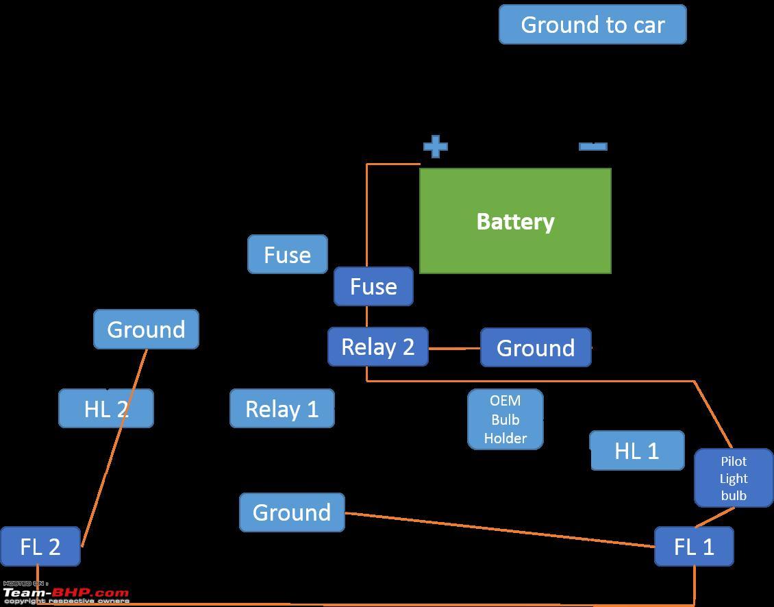 hight resolution of diy skoda fabia foglamp installation team bhp skoda octavia rs 2014 diy skoda fabia vrs wiring diagram