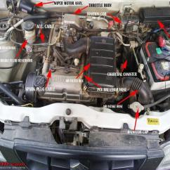Pictorial Wiring Diagram E46 Boot Handle Car Engine Names Of Parts - Auto Express
