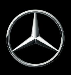 mercedes benz to open its 100th dealership in india [ 5000 x 4444 Pixel ]