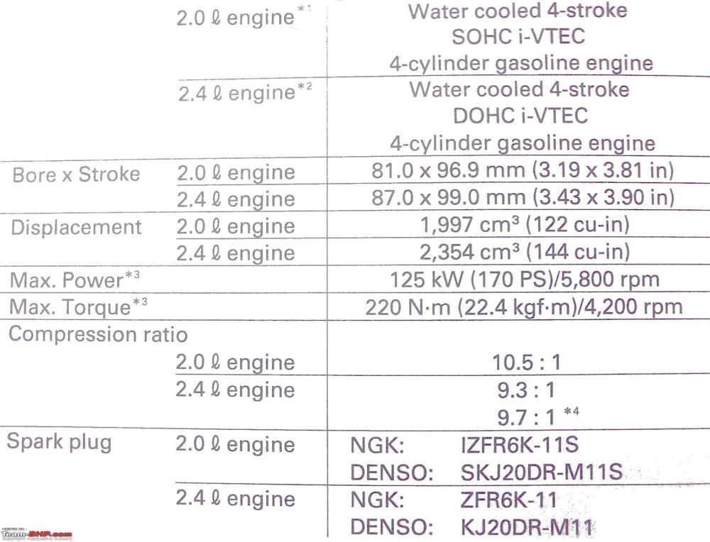 medium resolution of 2007 honda cr v engine diagram