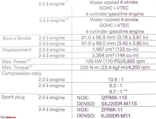 small resolution of 2007 honda cr v manual enthusiast wiring diagrams u2022