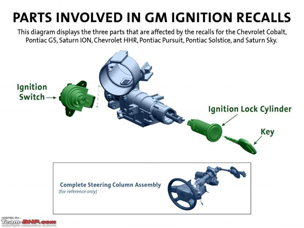 medium resolution of general motors ignition switch recall thread team bhp with gm ignition switch recall further genie garage door opener wiring