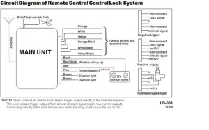 Hyundai owners help me choose a remote locking system