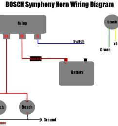 wiring car horn diagram wiring diagram origin 55 chevy horn relay wiring automotive horn wiring diagram [ 1024 x 768 Pixel ]