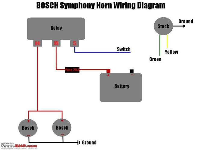 bosch relay wiring diagram for horn bosch image bosch relay horn wiring diagram wiring diagram on bosch relay wiring diagram for horn