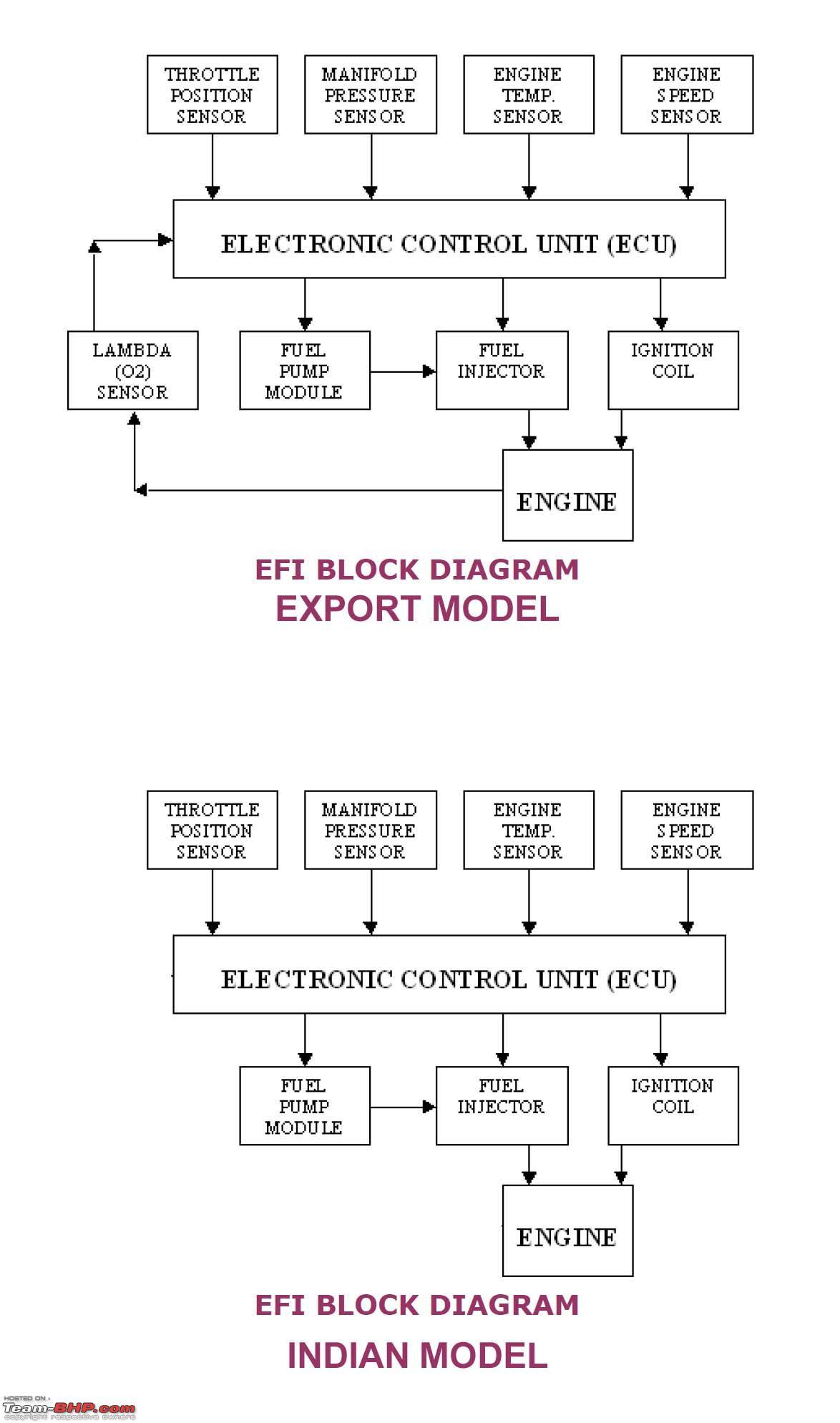 2003 nps50 nps 50 ruckus honda original owners manual ebook diagram as well  2009 honda crf230l