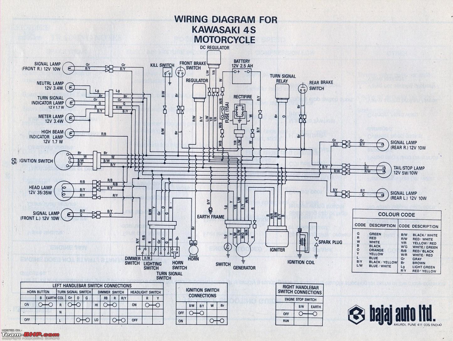 ed9d8 bajaj bike wiring diagram digital resources
