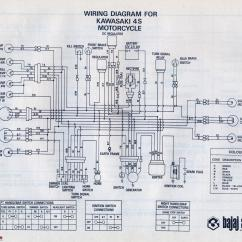 2000 Suzuki Hayabusa Wiring Diagram 2001 Chevy Tahoe Ignition Blog Posts Blackutorrent