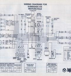 bajaj pulsar wiring diagram simple wiring diagrams rh 38 studio011 de klf220a wiring diagram 2000 [ 1444 x 1086 Pixel ]