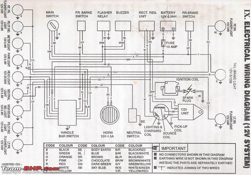 2005 Wr450f Wiring Diagram 1998 Yamaha Rx135 Restoration Team Bhp