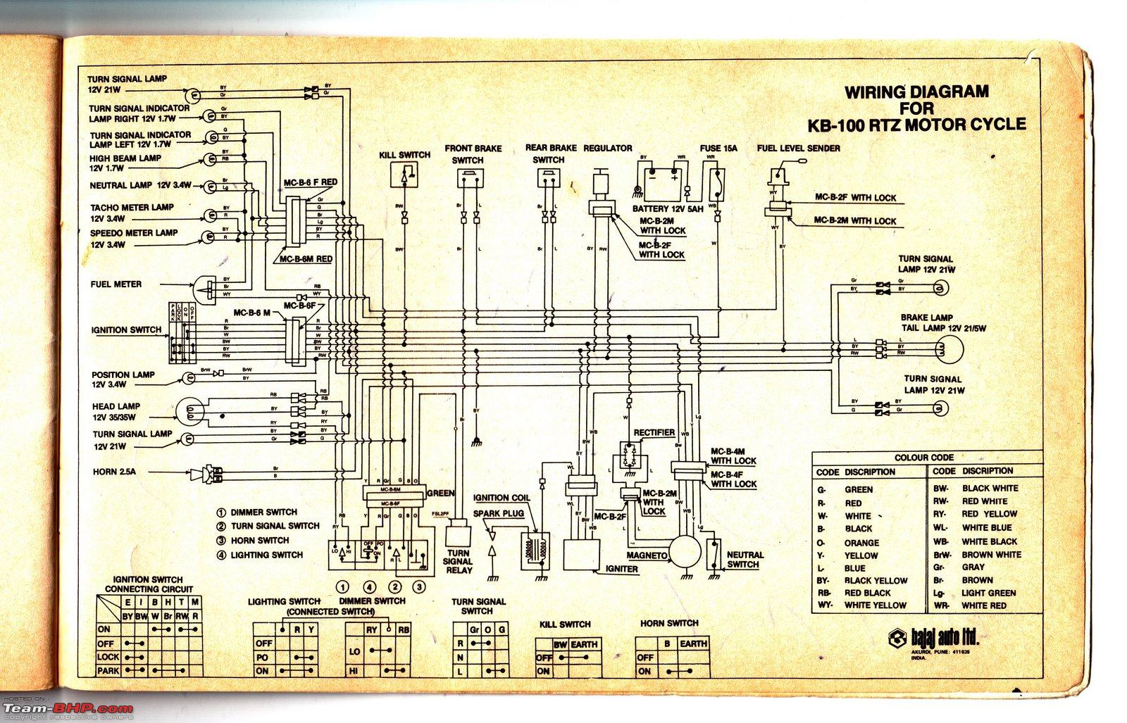 hight resolution of wiring diagrams of indian two wheelers kb100 wiring jpg