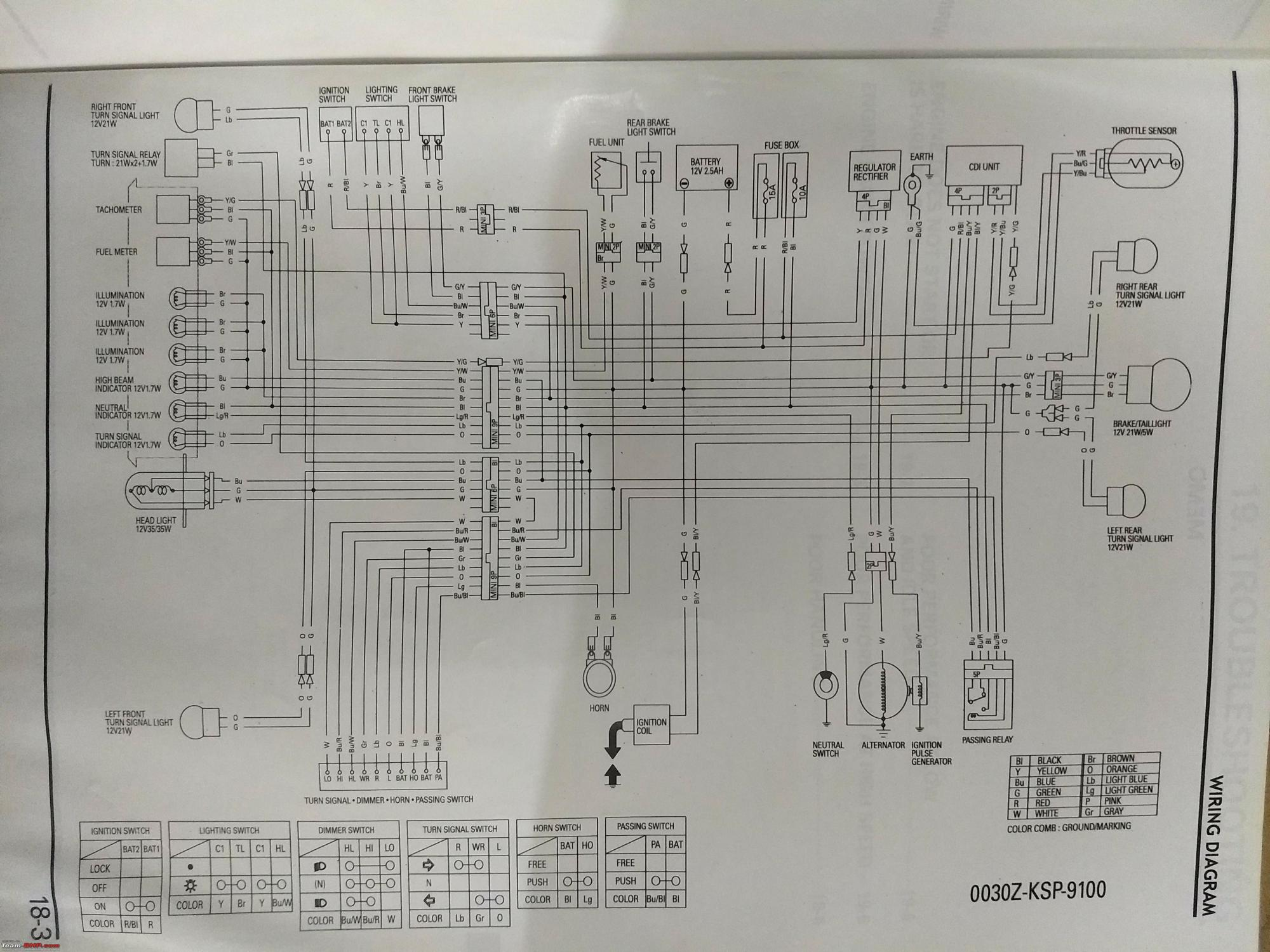 hight resolution of wiring diagrams of indian two wheelers img 20171230 0834159114 jpg