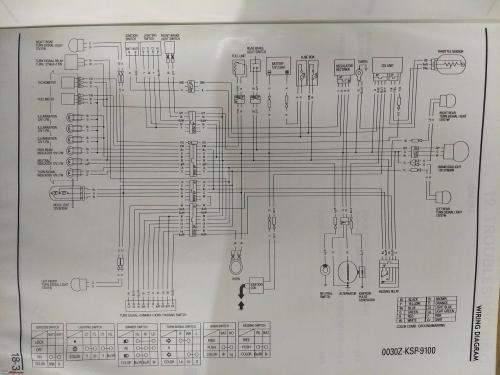 small resolution of wiring diagrams of indian two wheelers img 20171230 0834159114 jpg