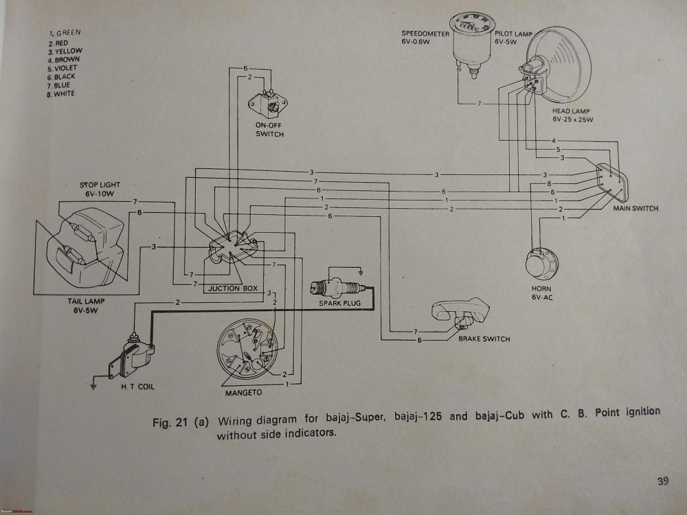 medium resolution of wiring diagrams of indian two wheelers img 20171230 1148533052 jpg