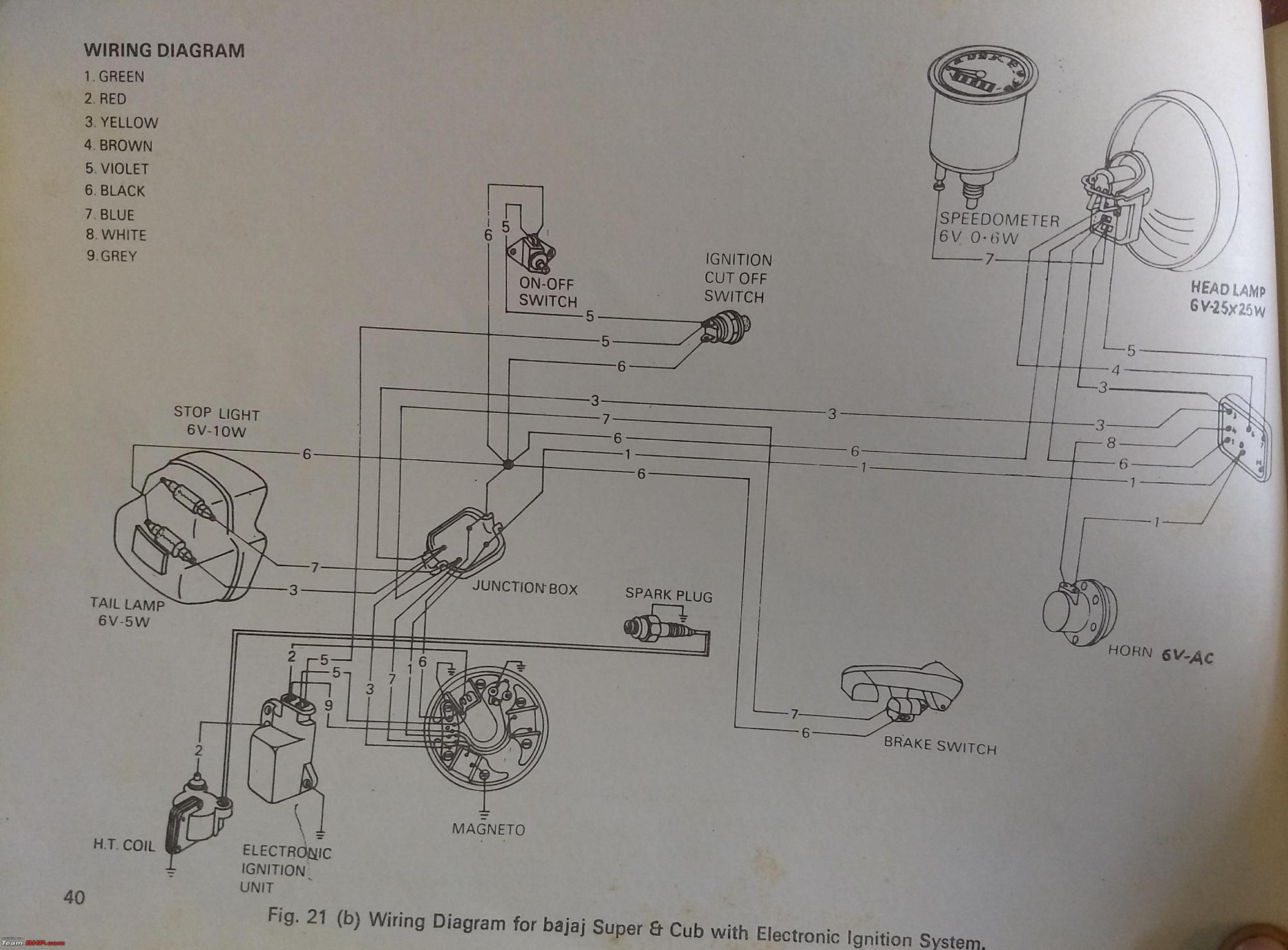 hight resolution of wiring diagrams of indian two wheelers img 20171230 1149382962 jpg