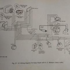 House Wiring Diagram India T5 Electronic Ballast Indian Library