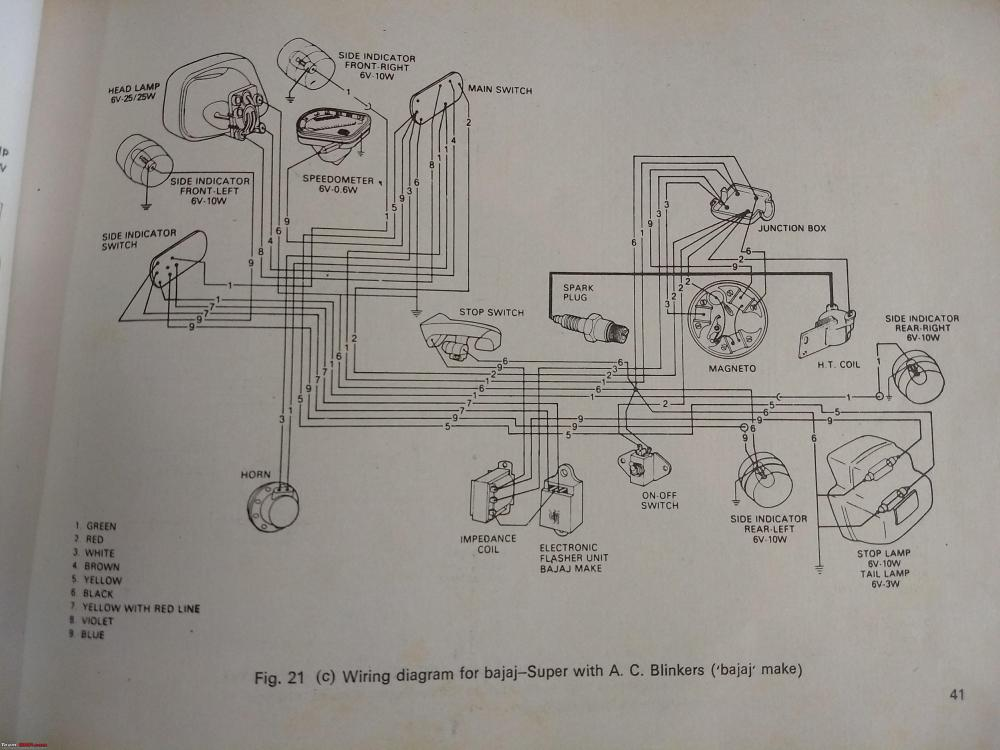 medium resolution of wiring diagram for bajaj super blog wiring diagram bajaj super wiring harness