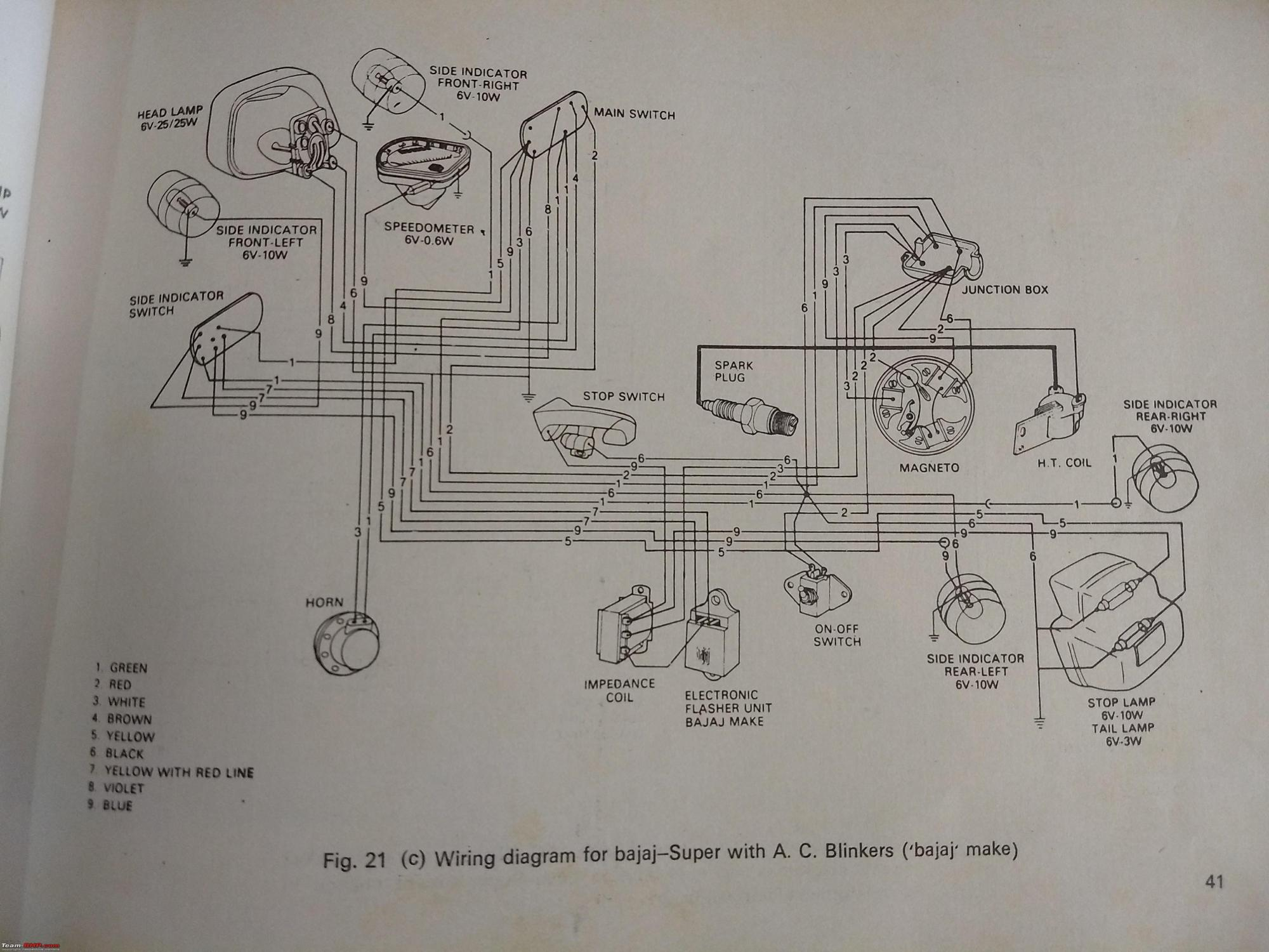 hight resolution of wiring diagram for bajaj super blog wiring diagram bajaj super wiring harness