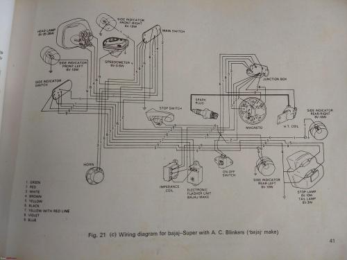 small resolution of wiring diagram for bajaj super blog wiring diagram bajaj super wiring harness