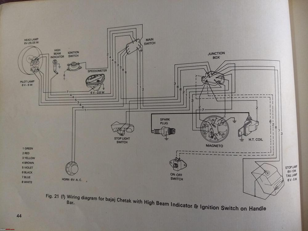 medium resolution of wiring diagrams of indian two wheelers img 20171230 1153589402 jpg