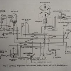 Hero Honda Splendor Bike Wiring Diagram Of Motor Plus