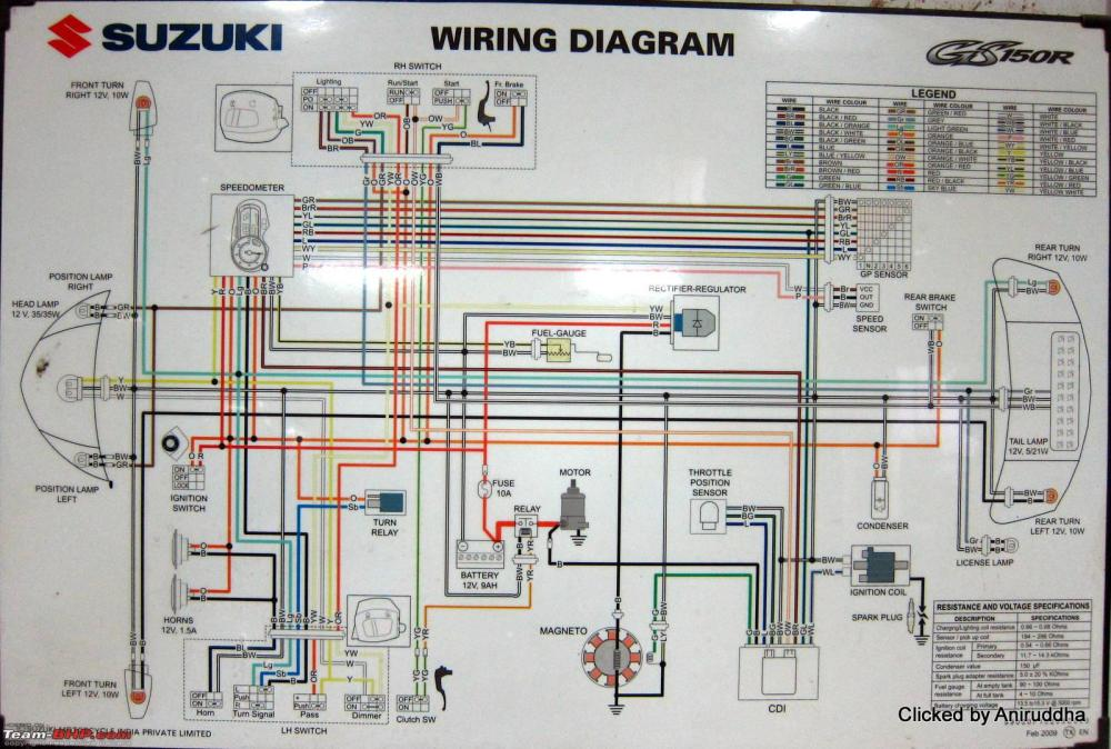 medium resolution of wiring diagrams of indian two wheelers team bhp infinity wiring schematics suzuki wiring schematics