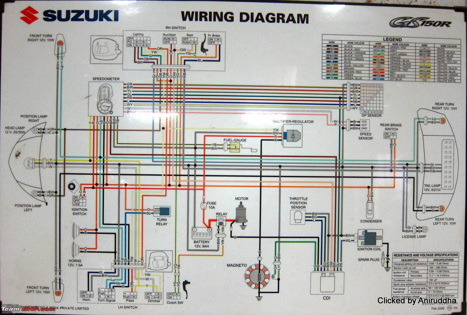hight resolution of wiring diagrams of indian two wheelers team bhp suzuki vitara electrical diagram suzuki electrical diagram