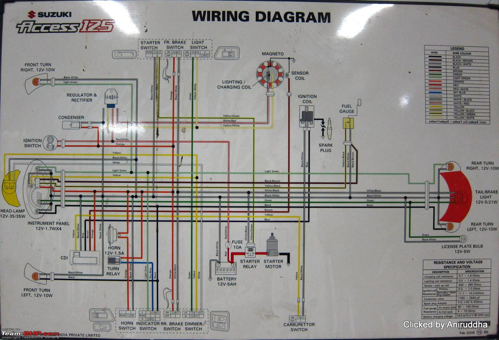 honda 125 motorcycle wiring diagram car led strip circuit diagrams of indian motorcycles and scooters team bhp