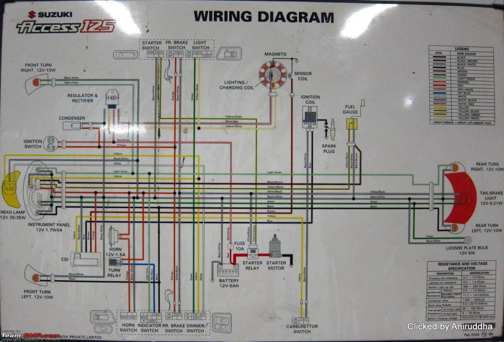 medium resolution of wiring diagrams of indian two wheelers img 0719 jpg