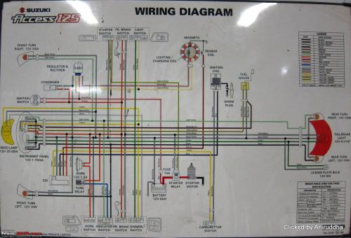 small resolution of wiring diagrams of indian two wheelers img 0719 jpg