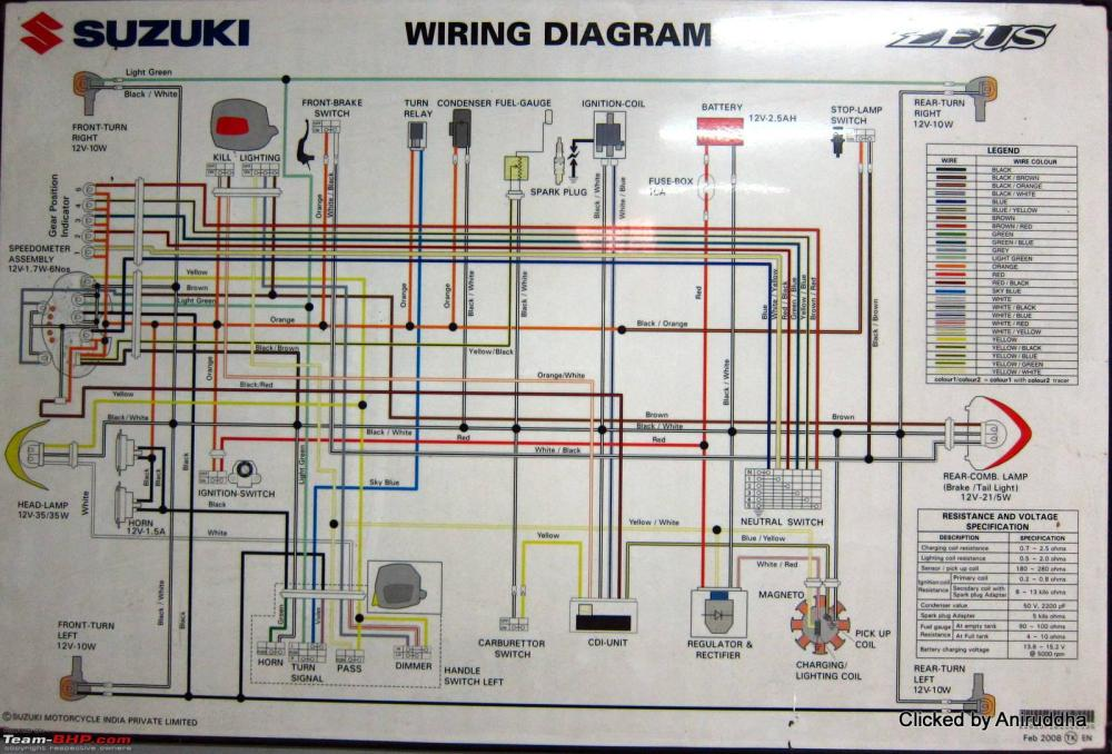 medium resolution of wiring diagrams of indian two wheelers team bhp rh team bhp com indian chief wiring diagram 2016 indian motorcycle wiring diagrams