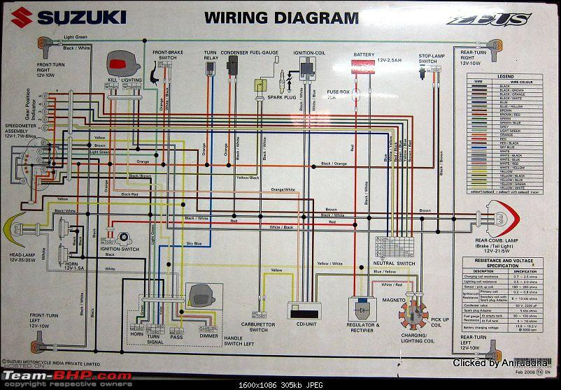Indian House Wiring Circuit Diagram