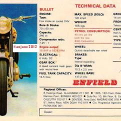 Royal Enfield Bullet Wiring Diagram Vehicle Charging System 28 Images