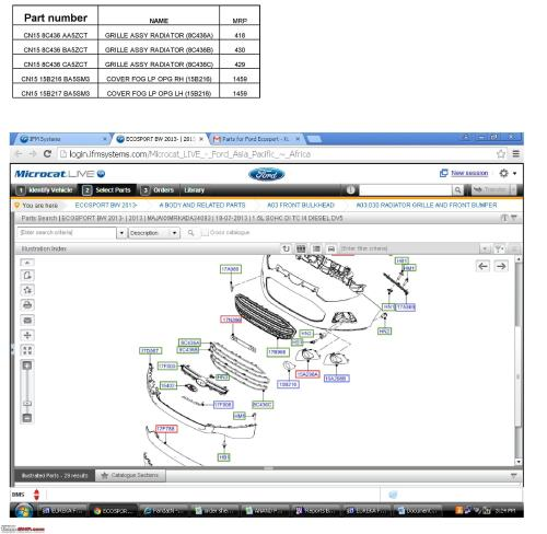 small resolution of ford ecosport official review gmail parts ford ecosport kl