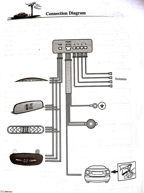 small resolution of ford festiva wiring diagram wiring library source i need the wiring diagram for a 1996 honda accord lx 2 2l 5sp for furthermore