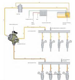skoda fuel pressure diagram wiring diagram toolbox skoda fuel pressure diagram [ 857 x 995 Pixel ]